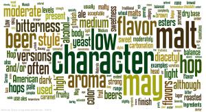 rappresentazione visiva delle parole pesate delle descrizioni degli stili in lingua inglese